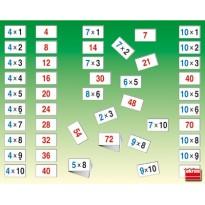 Aprender a multiplicar ALFABETOS, NUMEROS y LETRAS
