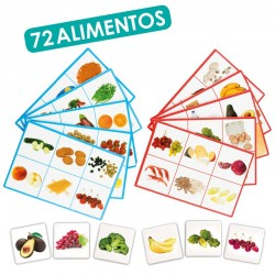 Loto 72 alimentos Categorización