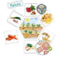 De dónde vienen los alimentos JUEGOS DE CIENCIA